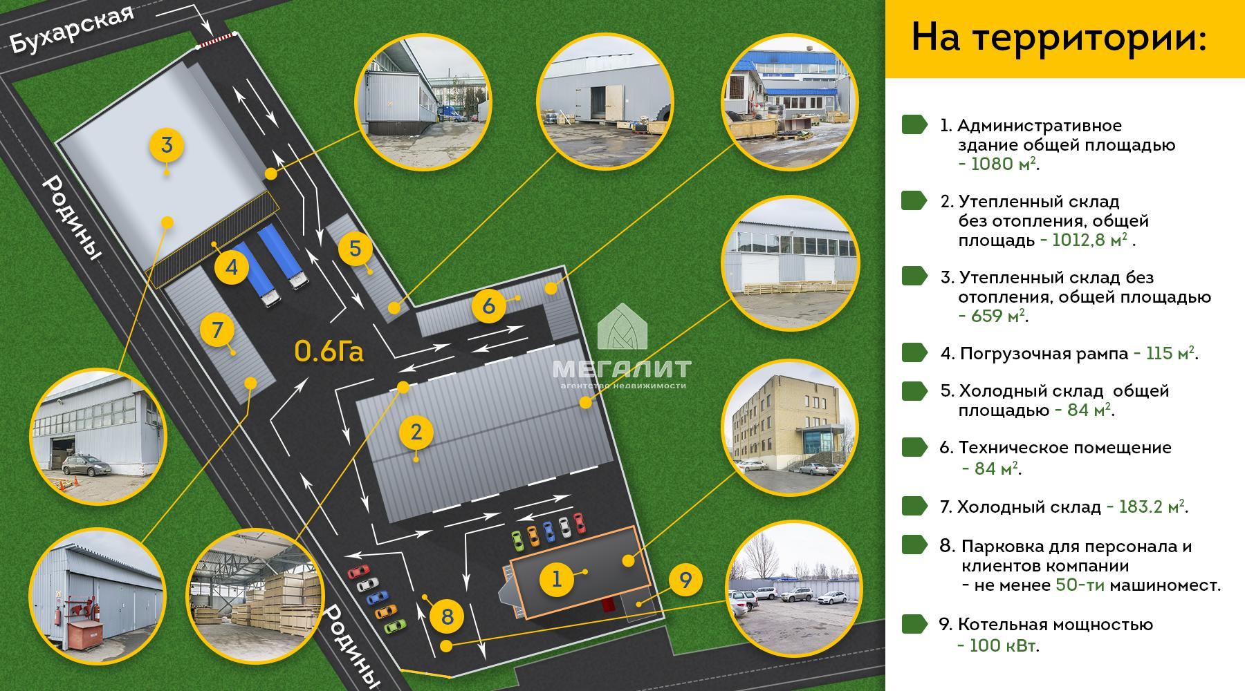 Продажа  склады, производства Бухарская 4а